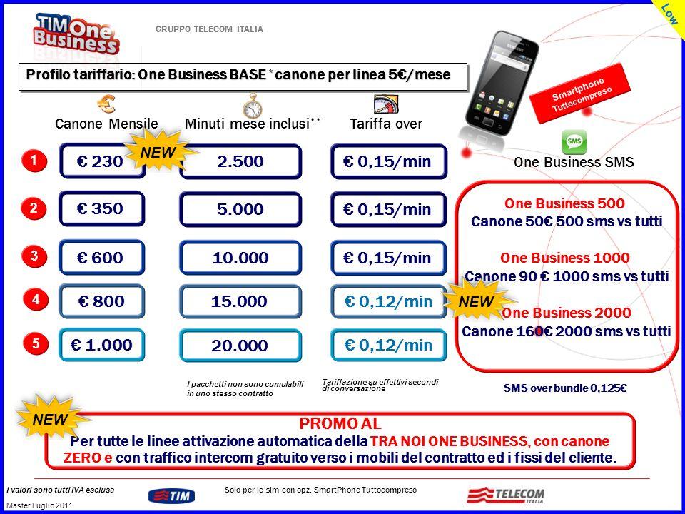 GRUPPO TELECOM ITALIA One Business 500 Canone 50 500 sms vs tutti One Business 1000 Canone 90 1000 sms vs tutti One Business 2000 Canone 160 2000 sms