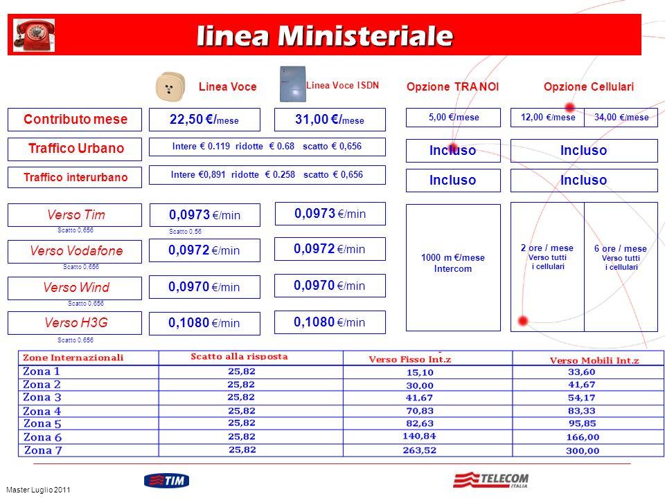 GRUPPO TELECOM ITALIA linea Ministeriale Linea Voce 22,50 / mese Contributo mese Intere 0.119 ridotte 0.68 scatto 0,656 Traffico Urbano Verso Tim0,097