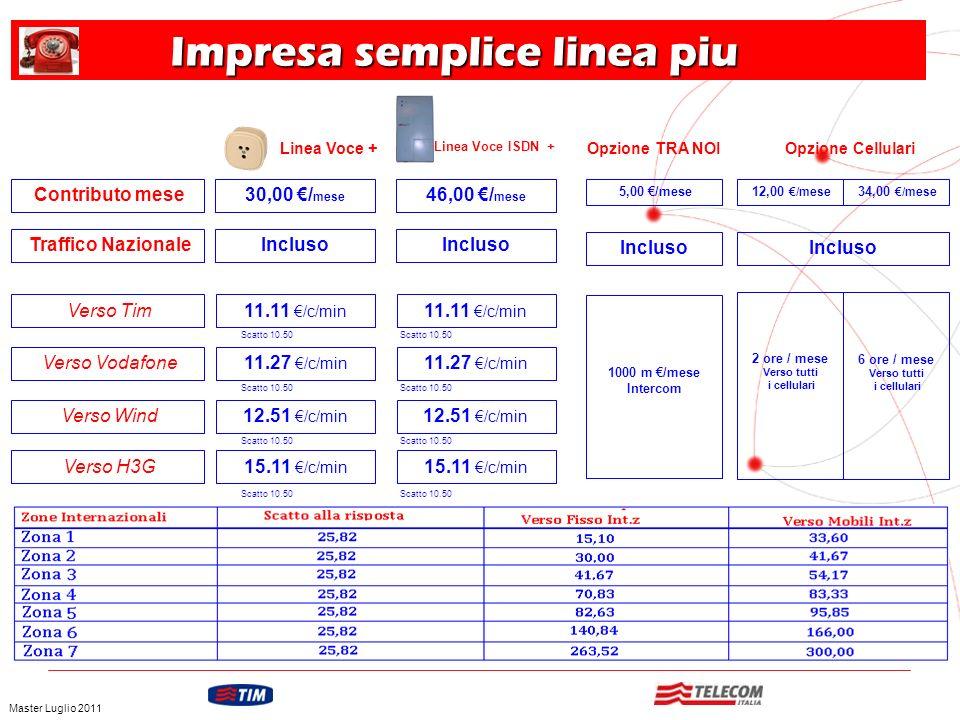 GRUPPO TELECOM ITALIA Impresa semplice linea piu Impresa semplice linea piu Linea Voce + 30,00 / mese Contributo mese Incluso Traffico Nazionale Verso