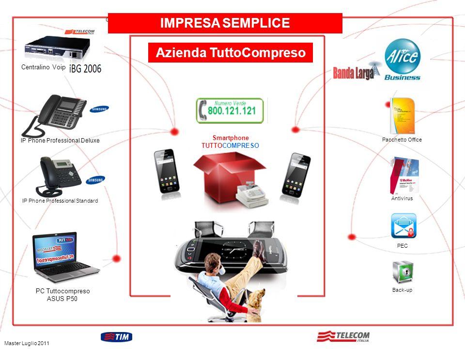 GRUPPO TELECOM ITALIA IMPRESA SEMPLICE Azienda TuttoCompreso Smartphone TUTTOCOMPRESO Centralino Voip IP Phone Professional Deluxe IP Phone Profession