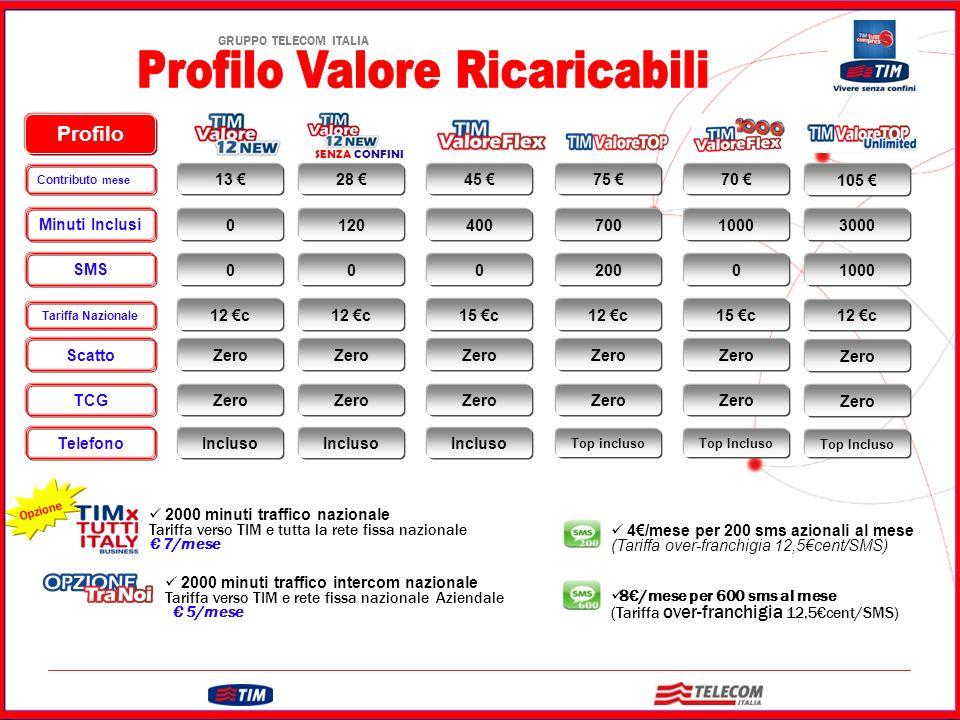 GRUPPO TELECOM ITALIA Zero TCG Zero Scatto 12 c Tariffa Nazionale Contributo mese 13 Profilo Incluso Telefono 0 Minuti Inclusi Zero 12 c 28 Incluso 12