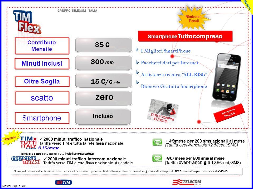 GRUPPO TELECOM ITALIA 35 Incluso 300 min Oltre Soglia Smartphone Minuti inclusi Contributo Mensile 15 /c min zero scatto – Tariffazione a scatti da 60