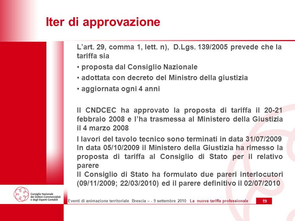 19 Eventi di animazione territoriale Brescia – - 9 settembre 2010 La nuova tariffa professionale Iter di approvazione Lart.