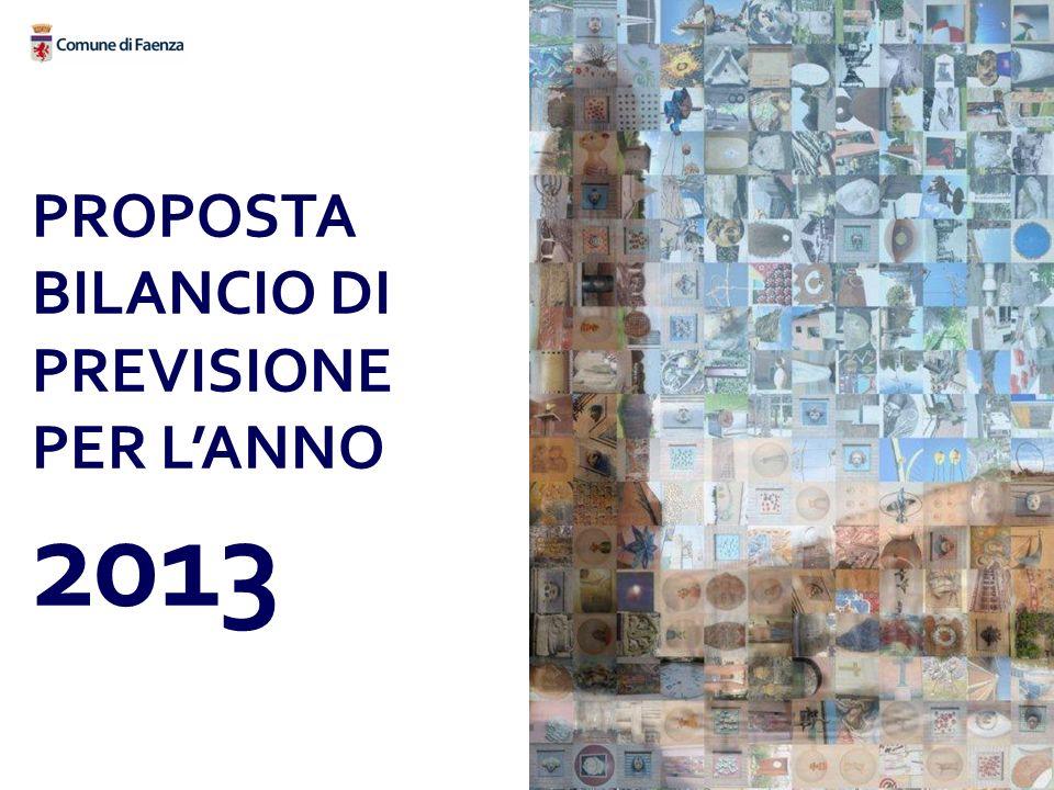 PROPOSTA BILANCIO DI PREVISIONE PER LANNO 2013