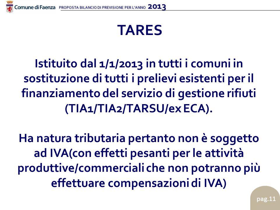PROPOSTA BILANCIO DI PREVISIONE PER LANNO 2013 pag.11 TARES Istituito dal 1/1/2013 in tutti i comuni in sostituzione di tutti i prelievi esistenti per il finanziamento del servizio di gestione rifiuti (TIA1/TIA2/TARSU/ex ECA).
