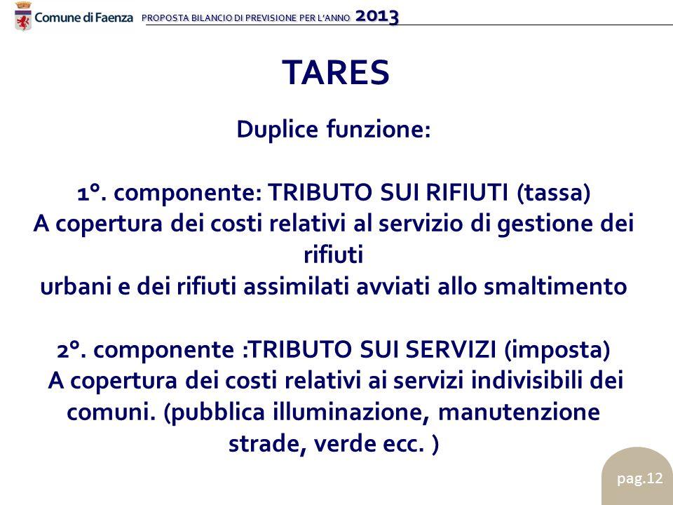 PROPOSTA BILANCIO DI PREVISIONE PER LANNO 2013 pag.12 TARES Duplice funzione: 1°.