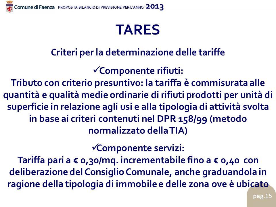 PROPOSTA BILANCIO DI PREVISIONE PER LANNO 2013 pag.15 TARES Criteri per la determinazione delle tariffe Componente rifiuti: Tributo con criterio presuntivo: la tariffa è commisurata alle quantità e qualità medie ordinarie di rifiuti prodotti per unità di superficie in relazione agli usi e alla tipologia di attività svolta in base ai criteri contenuti nel DPR 158/99 (metodo normalizzato della TIA) Componente servizi: Tariffa pari a 0,30/mq.