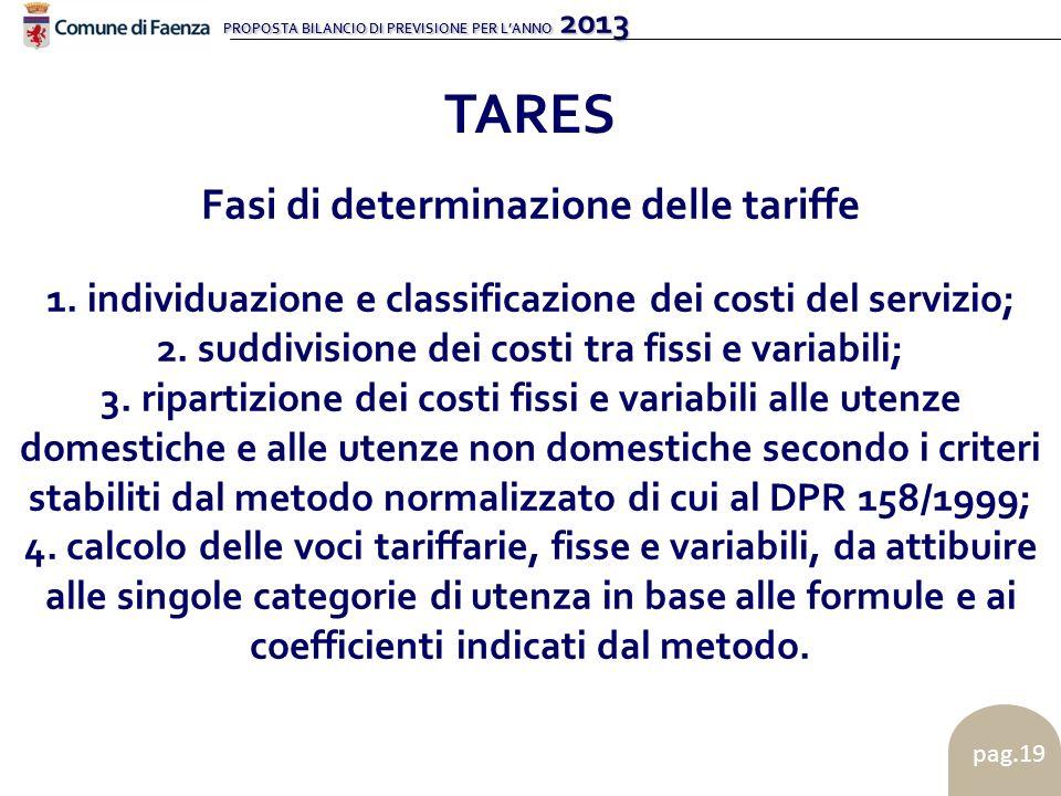 PROPOSTA BILANCIO DI PREVISIONE PER LANNO 2013 pag.19 TARES Fasi di determinazione delle tariffe 1.