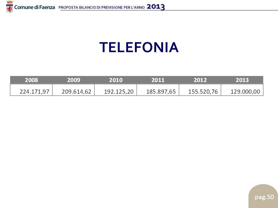 PROPOSTA BILANCIO DI PREVISIONE PER LANNO 2013 pag.50 TELEFONIA