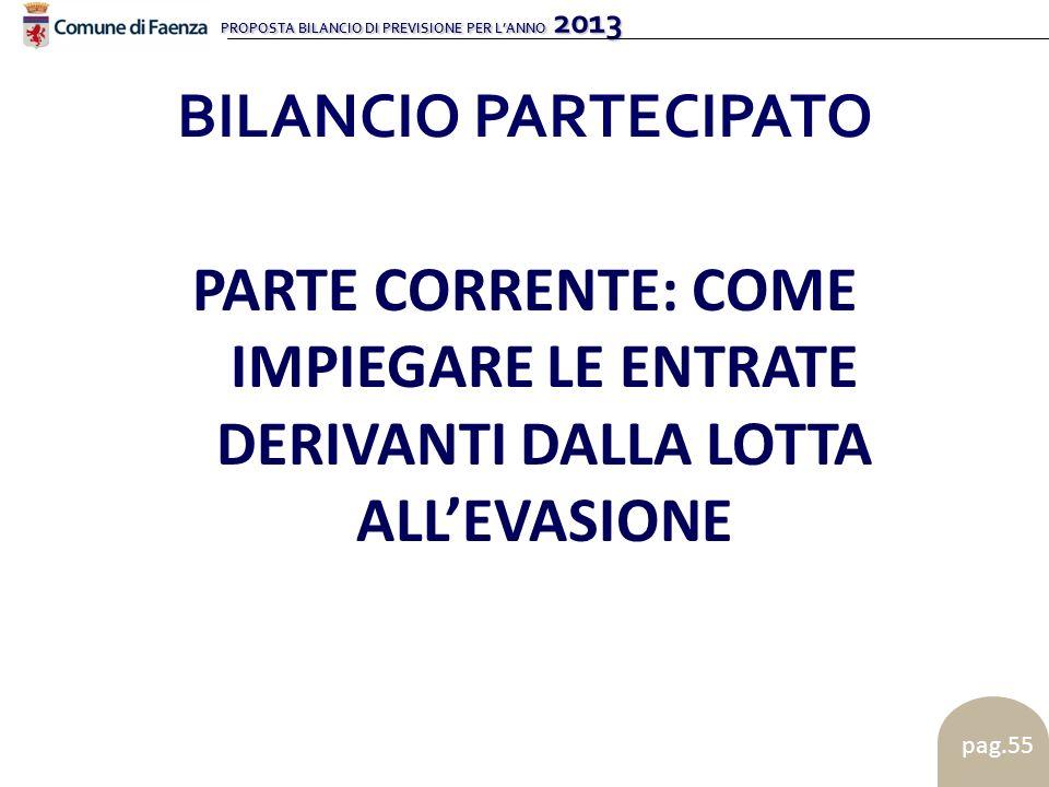 PROPOSTA BILANCIO DI PREVISIONE PER LANNO 2013 pag.55 BILANCIO PARTECIPATO PARTE CORRENTE: COME IMPIEGARE LE ENTRATE DERIVANTI DALLA LOTTA ALLEVASIONE