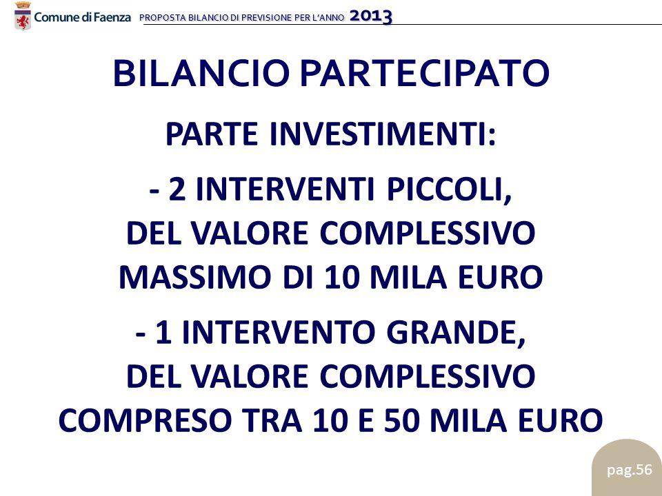 PROPOSTA BILANCIO DI PREVISIONE PER LANNO 2013 pag.56 BILANCIO PARTECIPATO PARTE INVESTIMENTI: - 2 INTERVENTI PICCOLI, DEL VALORE COMPLESSIVO MASSIMO DI 10 MILA EURO - 1 INTERVENTO GRANDE, DEL VALORE COMPLESSIVO COMPRESO TRA 10 E 50 MILA EURO