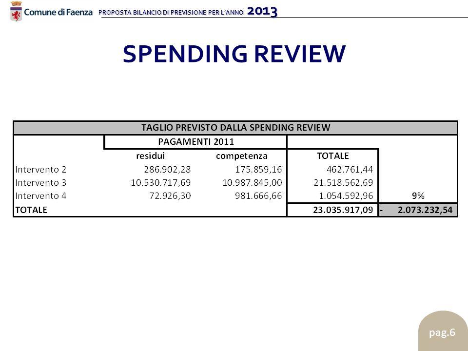 PROPOSTA BILANCIO DI PREVISIONE PER LANNO 2013 pag.7 FONDO SPERIMENTALE di RIEQUILIBRIO Assegnato 201111.710.946,38 Assegnato 2012 6.222.595,71 Nel 2013 il fondo è soppresso