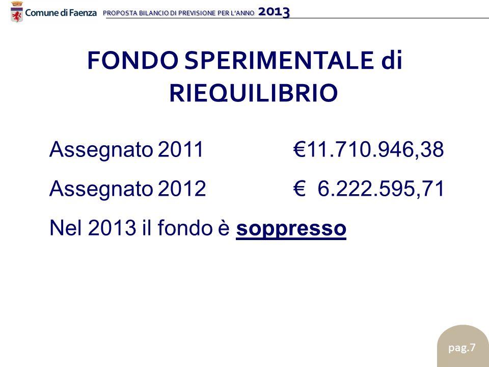 PROPOSTA BILANCIO DI PREVISIONE PER LANNO 2013 pag.8 FONDO di SOLIDARIETA 2013