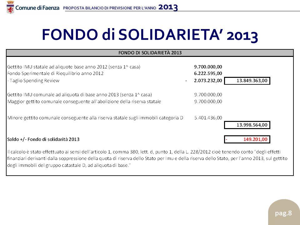 PROPOSTA BILANCIO DI PREVISIONE PER LANNO 2013 pag.9 FONDO di SOLIDARIETA 2013