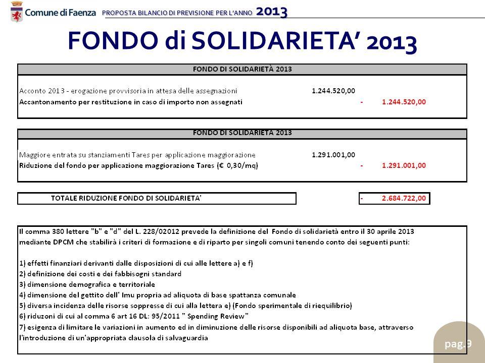 PROPOSTA BILANCIO DI PREVISIONE PER LANNO 2013 pag.10 TARES Tributo comunale sui rifiuti e sui servizi Introdotto e regolato dallart.14 del D.L.