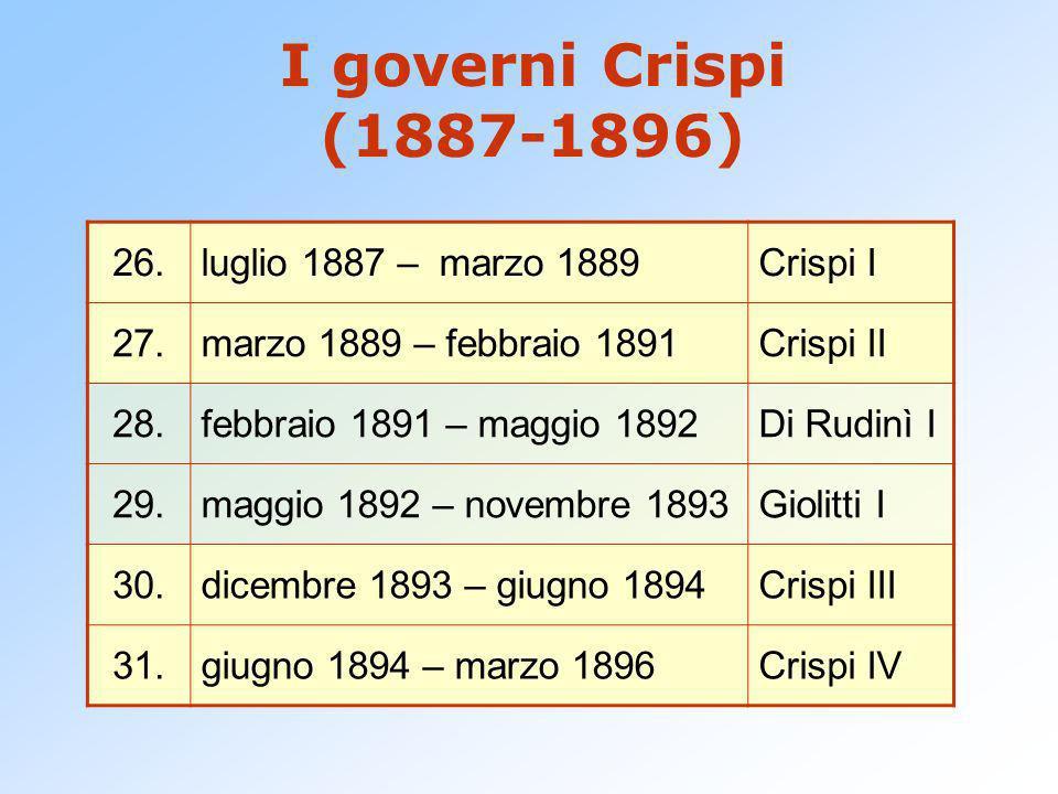 I governi Crispi (1887-1896) 26.luglio 1887 – marzo 1889Crispi I 27.marzo 1889 – febbraio 1891Crispi II 28.febbraio 1891 – maggio 1892Di Rudinì I 29.m