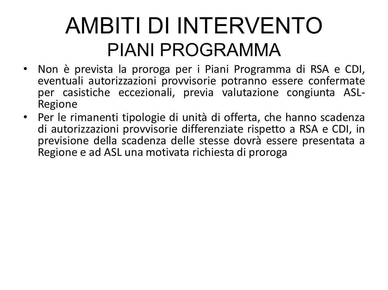 AMBITI DI INTERVENTO PIANI PROGRAMMA Non è prevista la proroga per i Piani Programma di RSA e CDI, eventuali autorizzazioni provvisorie potranno esser