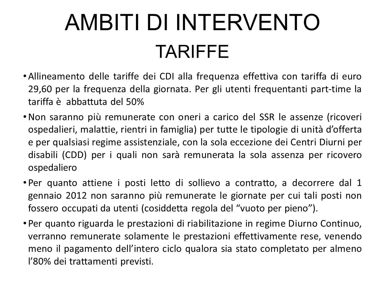AMBITI DI INTERVENTO TARIFFE Allineamento delle tariffe dei CDI alla frequenza effettiva con tariffa di euro 29,60 per la frequenza della giornata. Pe