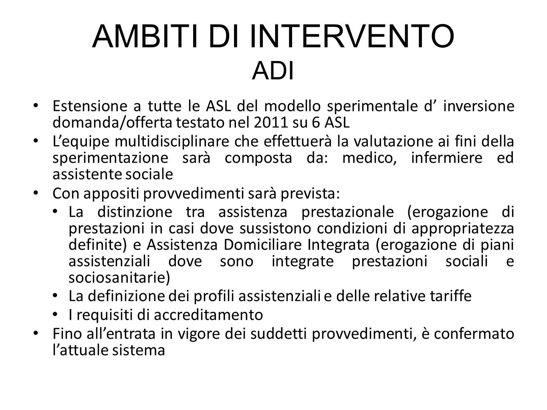 AMBITI DI INTERVENTO ADI Estensione a tutte le ASL del modello sperimentale d inversione domanda/offerta testato nel 2011 su 6 ASL Lequipe multidiscip