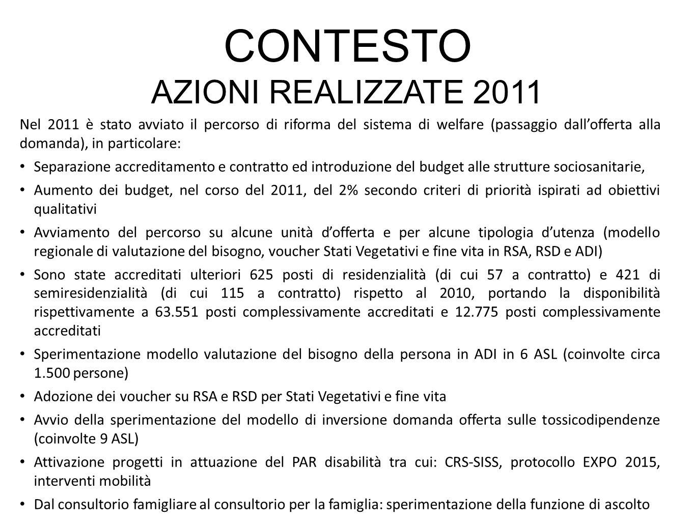 CONTESTO AZIONI REALIZZATE 2011 Nel 2011 è stato avviato il percorso di riforma del sistema di welfare (passaggio dallofferta alla domanda), in partic