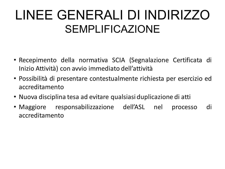 Recepimento della normativa SCIA (Segnalazione Certificata di Inizio Attività) con avvio immediato dellattività Possibilità di presentare contestualme