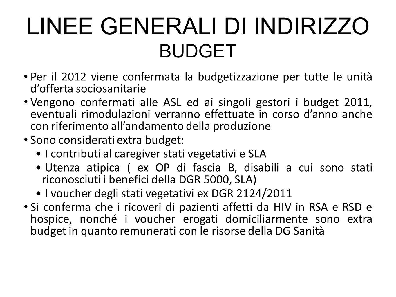 Per il 2012 viene confermata la budgetizzazione per tutte le unità dofferta sociosanitarie Vengono confermati alle ASL ed ai singoli gestori i budget