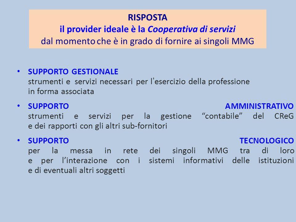 SUPPORTO GESTIONALE strumenti e servizi necessari per lesercizio della professione in forma associata SUPPORTO AMMINISTRATIVO strumenti e servizi per