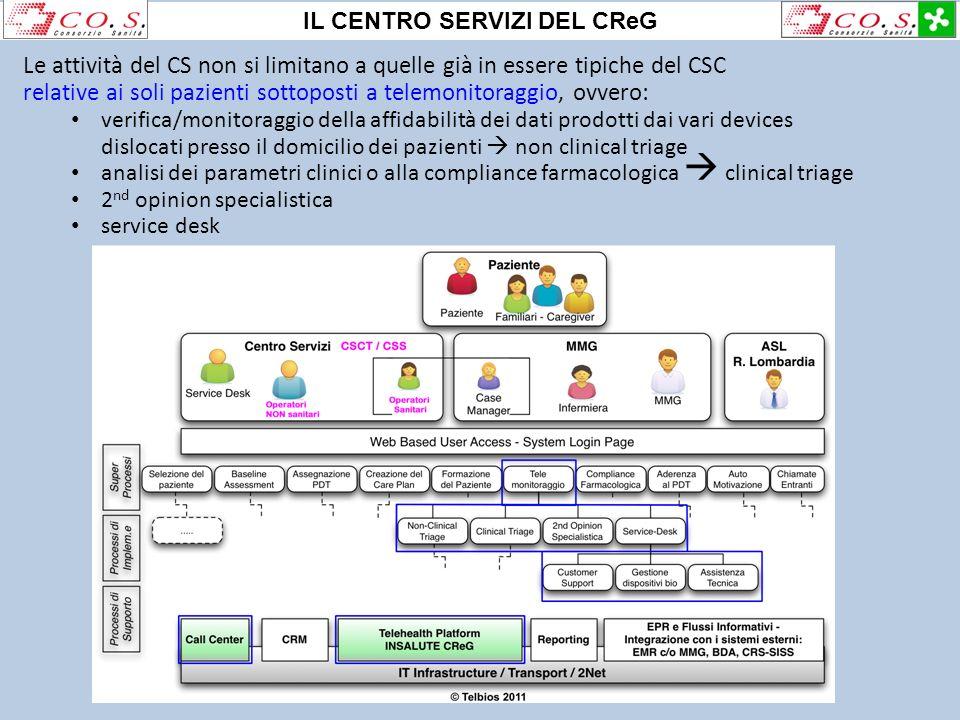 Le attività del CS non si limitano a quelle già in essere tipiche del CSC relative ai soli pazienti sottoposti a telemonitoraggio, ovvero: verifica/mo