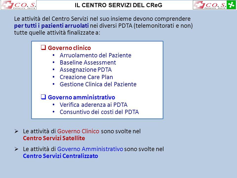 Le attività del Centro Servizi nel suo insieme devono comprendere per tutti i pazienti arruolati nei diversi PDTA (telemonitorati e non) tutte quelle