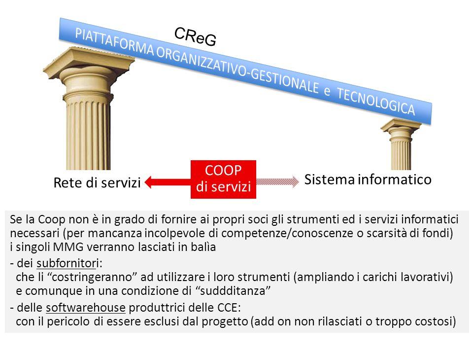 Rete di servizi Sistema informatico CReG COOP di servizi Se la Coop non è in grado di fornire ai propri soci gli strumenti ed i servizi informatici ne
