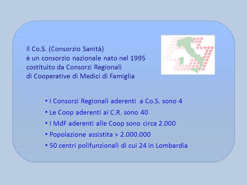 Il Co.S. (Consorzio Sanità) è un consorzio nazionale nato nel 1995 costituito da Consorzi Regionali di Cooperative di Medici di Famiglia I Consorzi Re