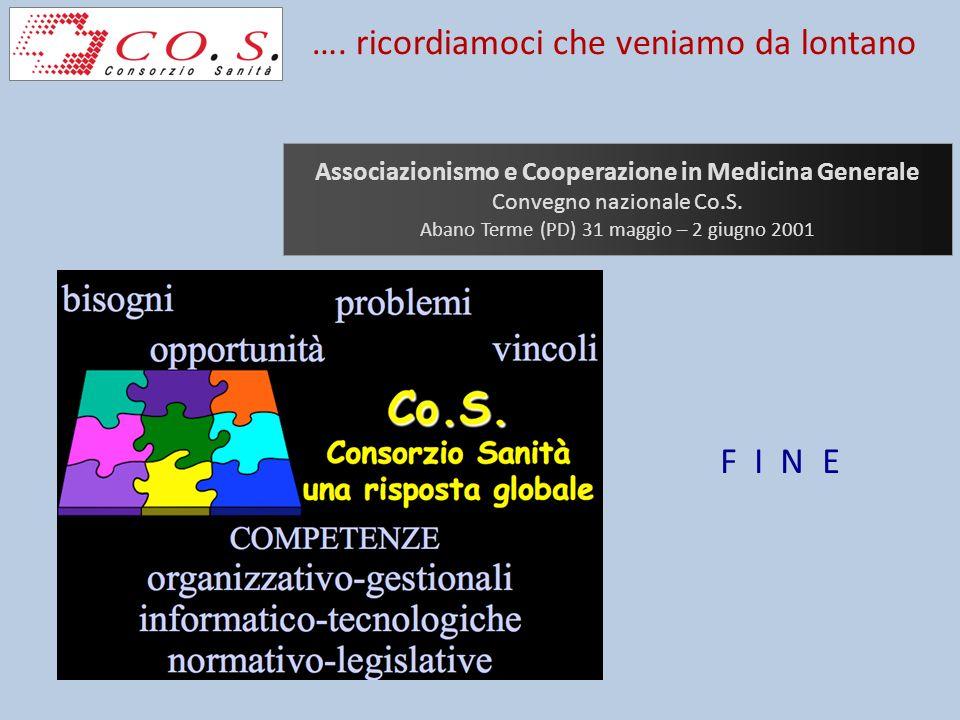 Associazionismo e Cooperazione in Medicina Generale Convegno nazionale Co.S. Abano Terme (PD) 31 maggio – 2 giugno 2001 …. ricordiamoci che veniamo da