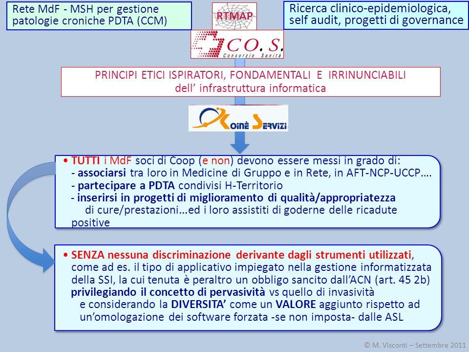 Ricerca clinico-epidemiologica, self audit, progetti di governance Rete MdF - MSH per gestione patologie croniche PDTA (CCM) RTMAP TUTTI i MdF soci di