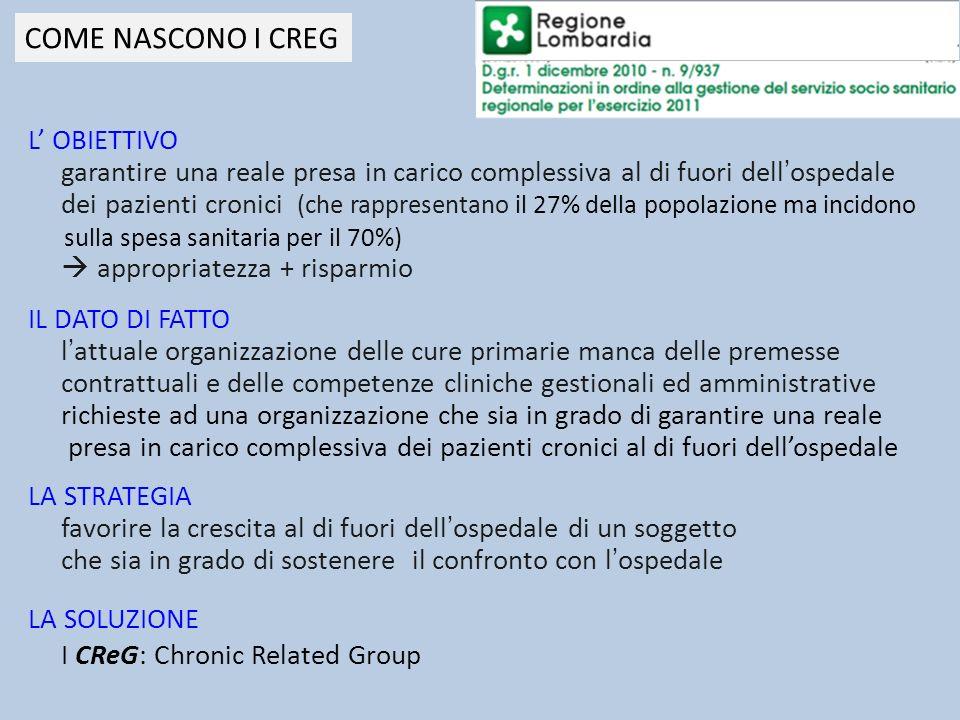 Associazionismo e Cooperazione in Medicina Generale Convegno nazionale Co.S.