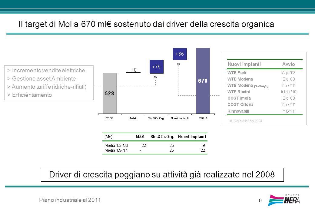 9 > Incremento vendite elettriche > Gestione asset Ambiente > Aumento tariffe (idriche-rifiuti) > Efficientamento Già avviati nel 2008 Il target di Mo