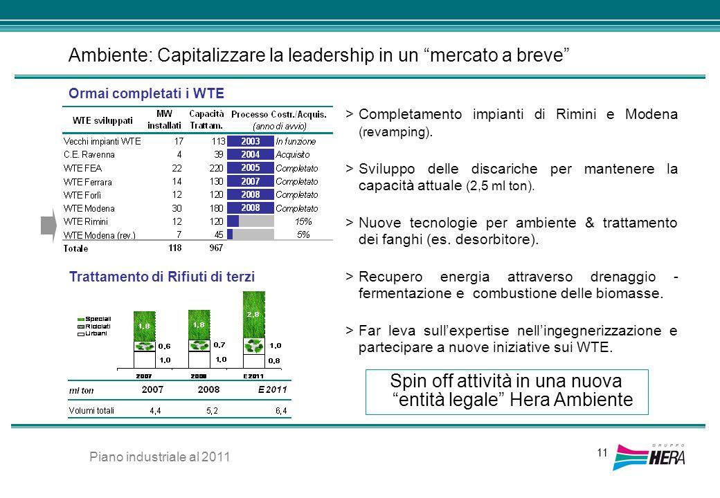 11 Ambiente: Capitalizzare la leadership in un mercato a breve Ormai completati i WTE >Completamento impianti di Rimini e Modena (revamping). >Svilupp
