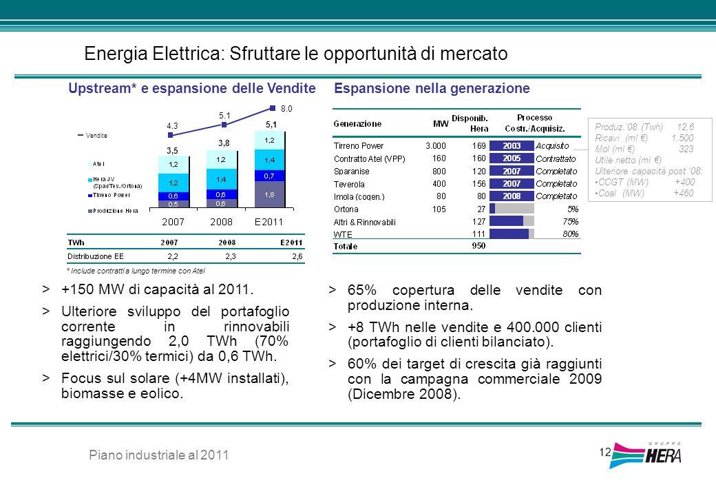 Energia Elettrica: Sfruttare le opportunità di mercato 12 * Include contratti a lungo termine con Atel Upstream* e espansione delle Vendite >+150 MW d