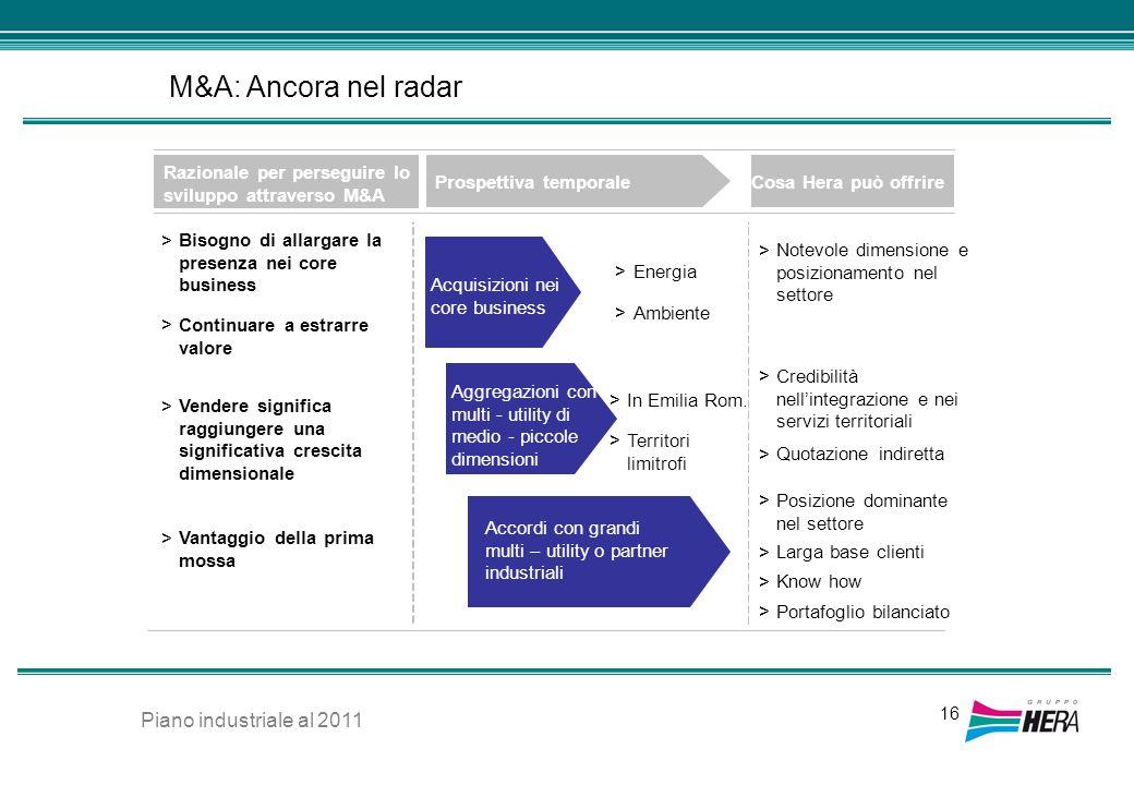 M&A: Ancora nel radar 16 Acquisizioni nei core business >Energia >Ambiente Aggregazioni con multi - utility di medio - piccole dimensioni >In Emilia R