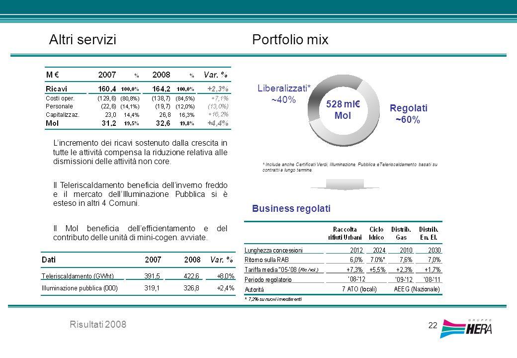 Altri servizi Lincremento dei ricavi sostenuto dalla crescita in tutte le attività compensa la riduzione relativa alle dismissioni delle attività non