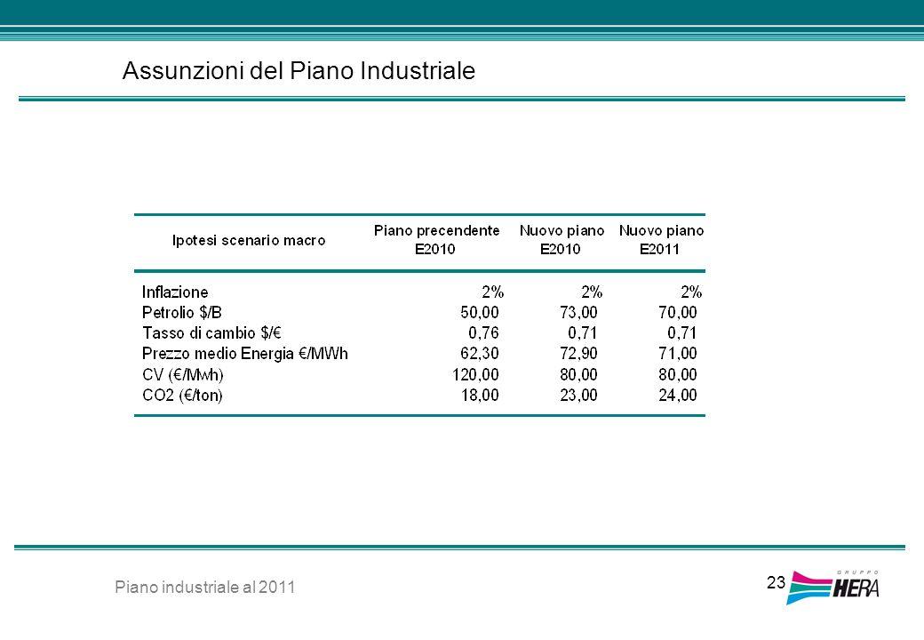 Assunzioni del Piano Industriale 23 Piano industriale al 2011