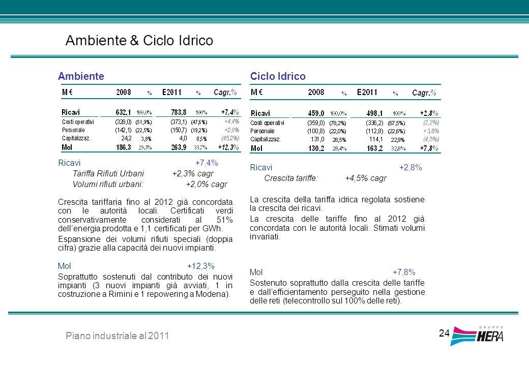 Ambiente & Ciclo Idrico 24 Ambiente Ciclo Idrico Ricavi +7,4% Tariffa Rifiuti Urbani+2,3% cagr Volumi rifiuti urbani: +2,0% cagr Crescita tariffaria f