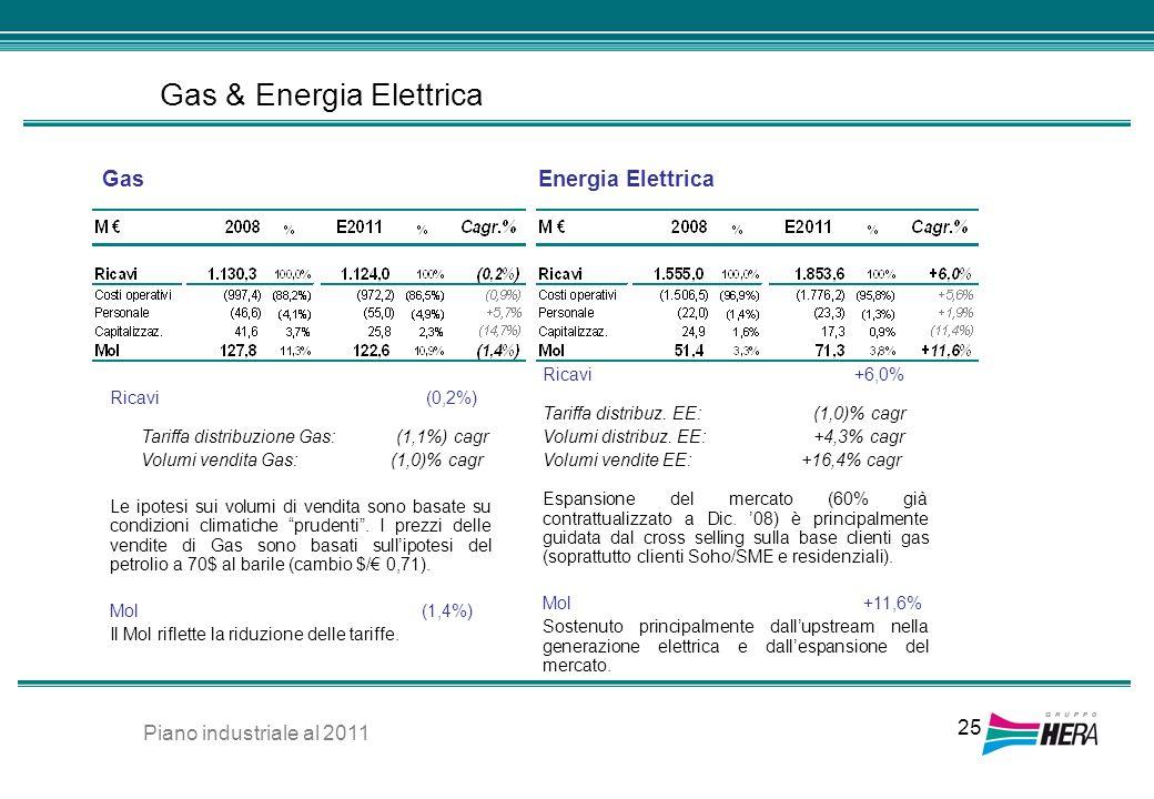 Gas & Energia Elettrica 25 Energia ElettricaGas Ricavi (0,2%) Tariffa distribuzione Gas: (1,1%) cagr Volumi vendita Gas: (1,0)% cagr Le ipotesi sui vo