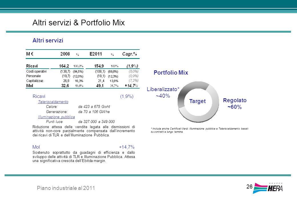 Altri servizi & Portfolio Mix 26 Ricavi (1,9%) Teleriscaldamento Calore:da 423 a 675 Gwht Generazione:da 70 a 106 GWhe Illuminazione pubblica Punti lu