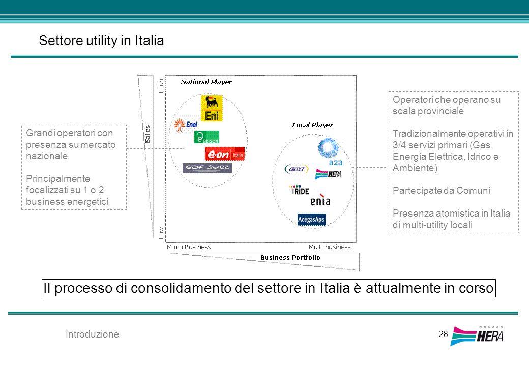28 Il processo di consolidamento del settore in Italia è attualmente in corso Settore utility in Italia Introduzione Grandi operatori con presenza su