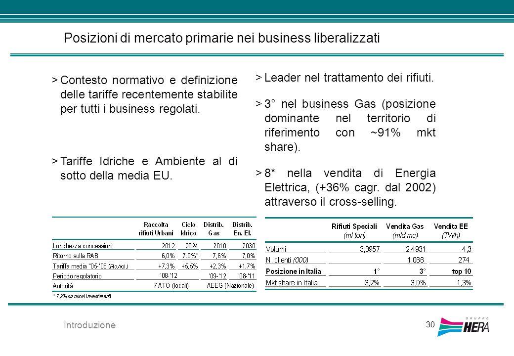 Posizioni di mercato primarie nei business liberalizzati 30 >Contesto normativo e definizione delle tariffe recentemente stabilite per tutti i busines