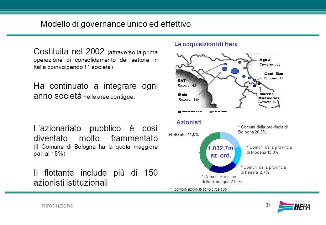 Modello di governance unico ed effettivo Costituita nel 2002 (attraverso la prima operazione di consolidamento del settore in Italia coinvolgendo 11 s
