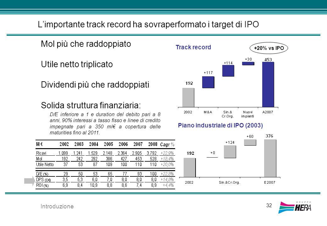 Limportante track record ha sovraperformato i target di IPO Mol più che raddoppiato Utile netto triplicato Dividendi più che raddoppiati Solida strutt