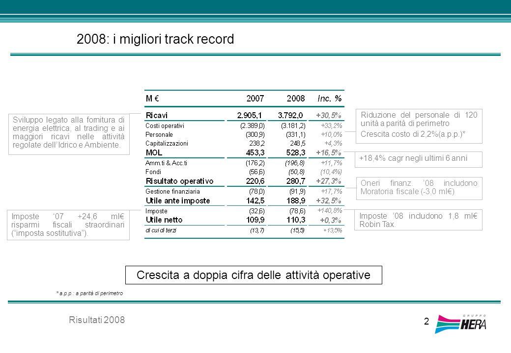 2008: i migliori track record Sviluppo legato alla fornitura di energia elettrica, al trading e ai maggiori ricavi nelle attività regolate dellIdrico