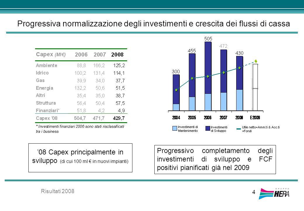 Progressiva normalizzazione degli investimenti e crescita dei flussi di cassa 4 08 Capex principalmente in sviluppo (di cui 100 ml in nuovi impianti)