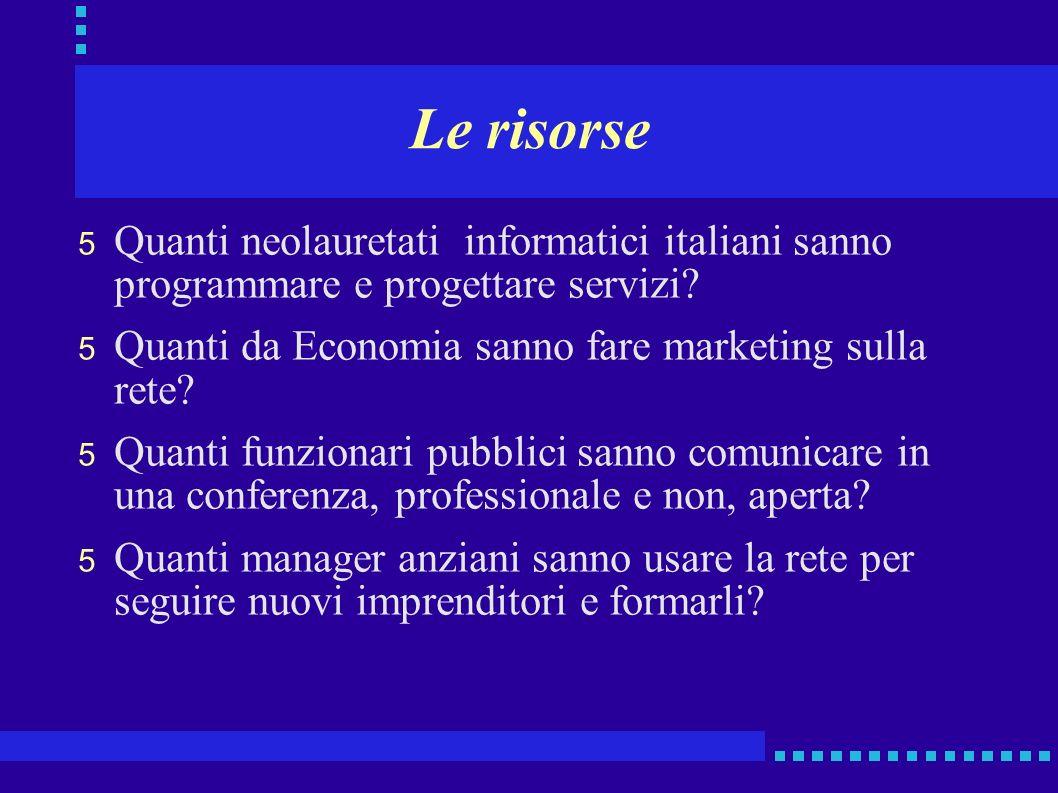 Le risorse 5 Quanti neolauretati informatici italiani sanno programmare e progettare servizi.